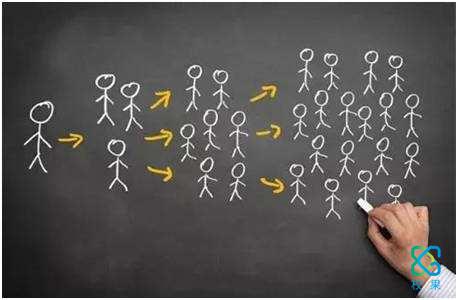 校园市场营销的裂变新玩法-校果研究院-校园营销解决方案