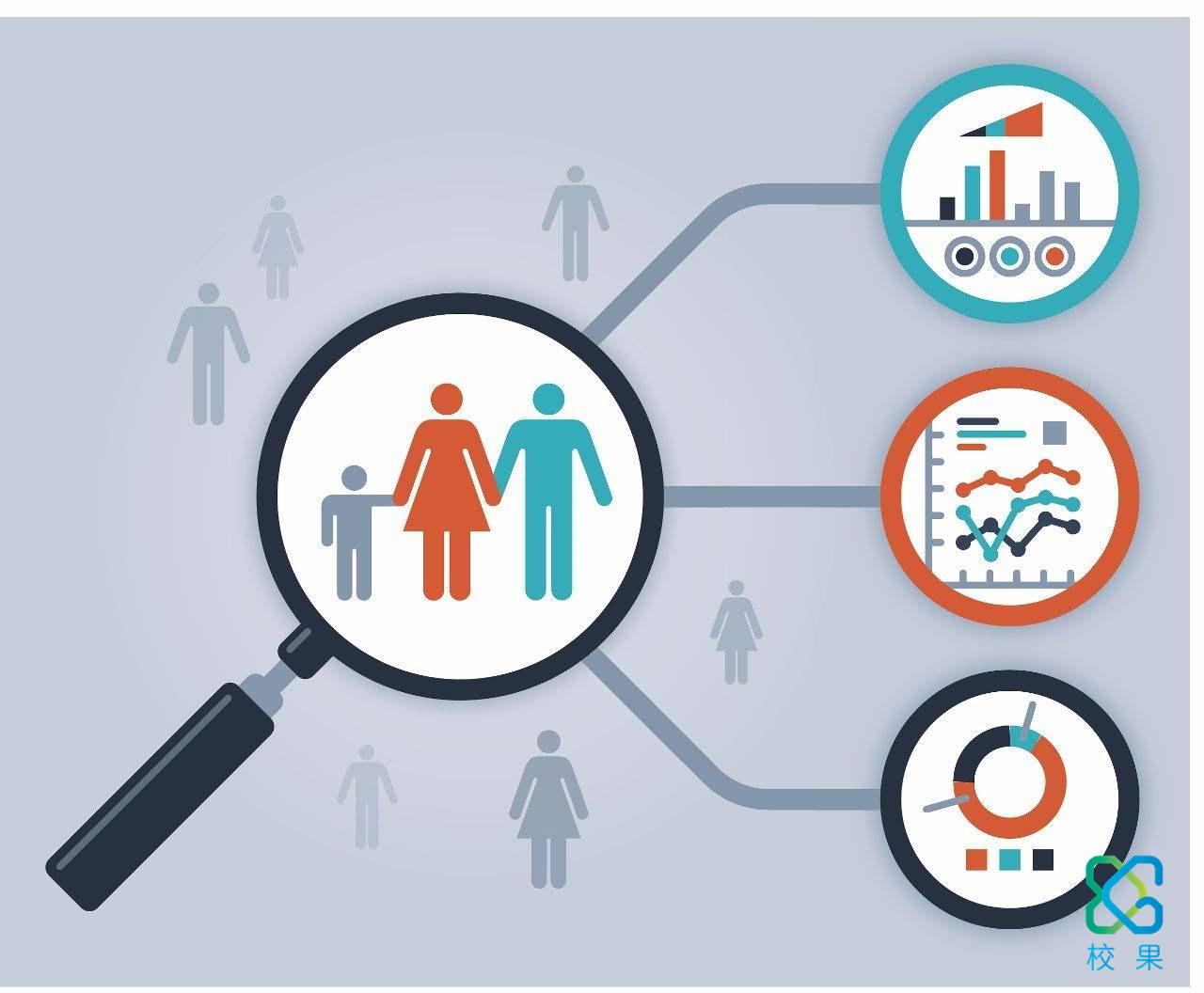 校园营销中如何认清企业的发展目标?-校果研究院-校园营销解决方案