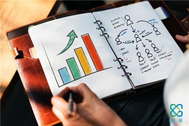 有效的用户洞察,高效的校园营销-校果研究院-校园营销解决方案
