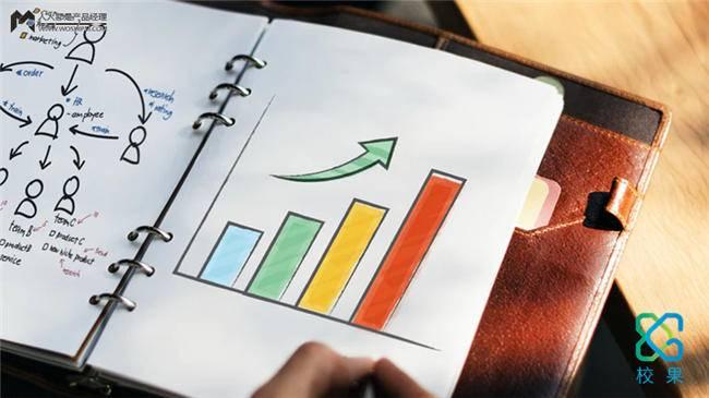 三个层面助力品牌校园毕业季营销!-校果研究院-校园营销解决方案