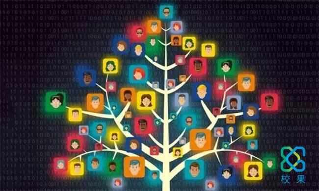 挖掘种子用户,让校园营销加速裂变-校果研究院-校园营销解决方案