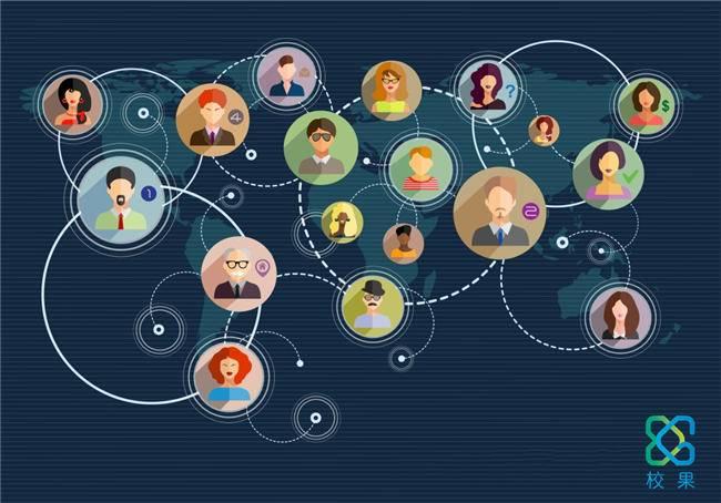 校园社群对品牌校园营销过程中的价值-校果研究院-校园营销解决方案