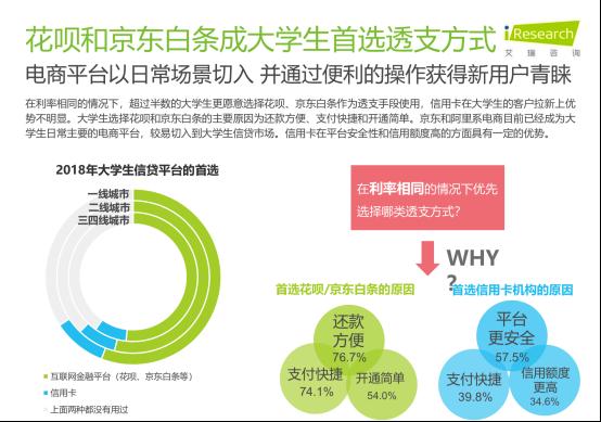 校果×天猫×APPLE | iPhone大卖Pro如其名 - 校果研究院 - 校园营销解决方案!