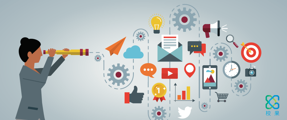 校园营销,营销策略,营销,品牌,校园广告