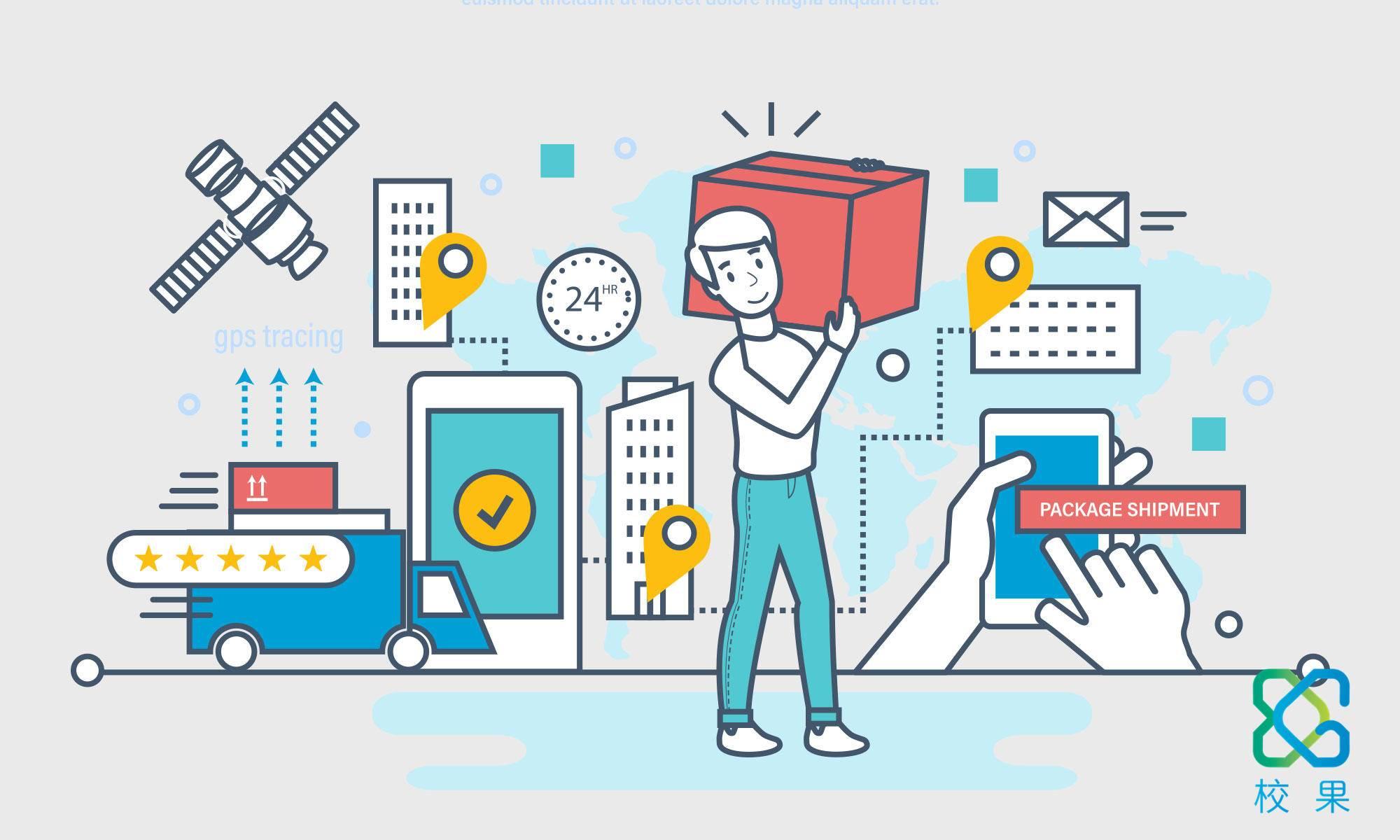 场景营销,校园营销,消费,需求