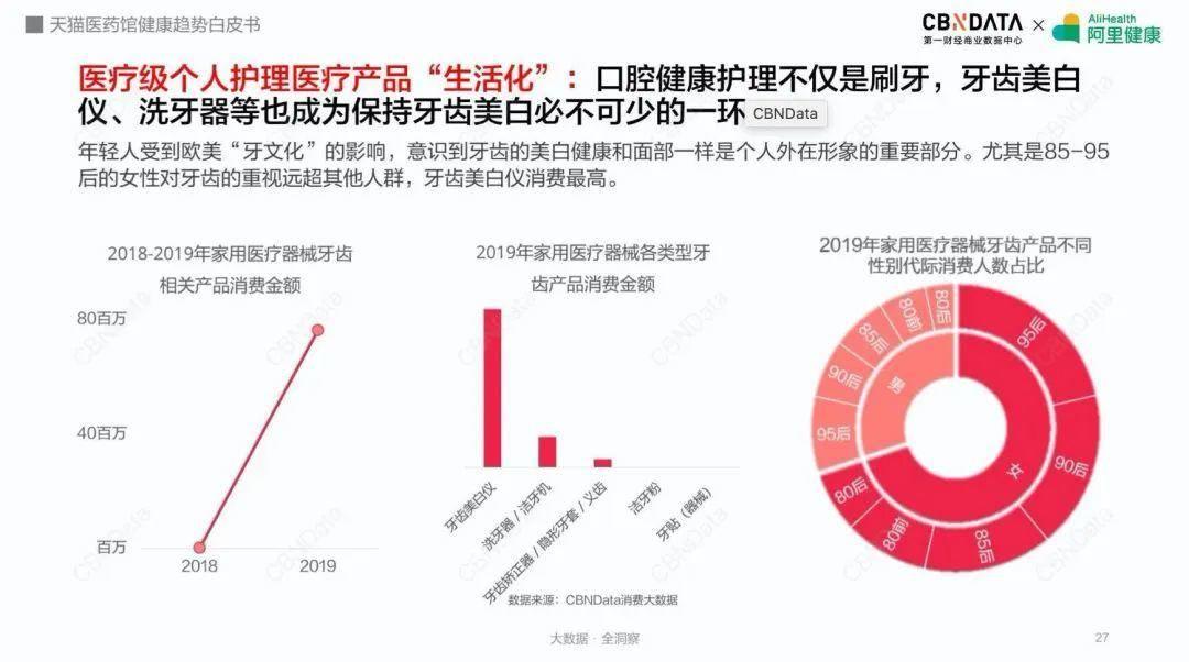中国的消费市场正在变得多维度化