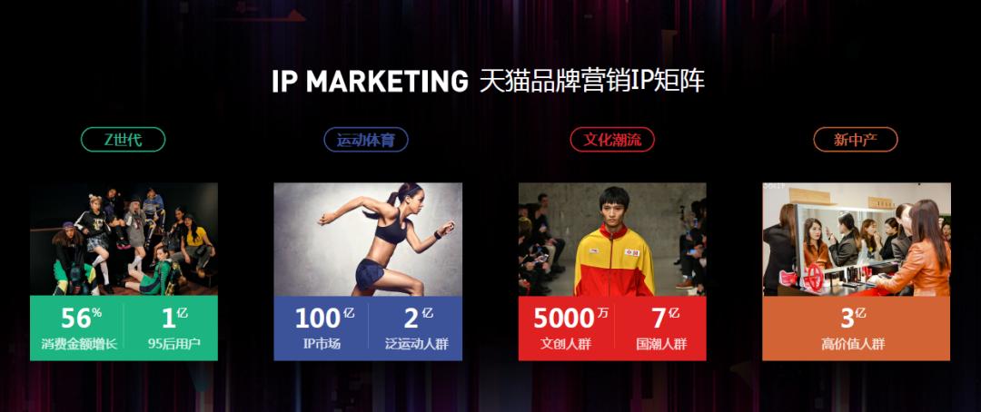 品牌营销:从消费者品牌走向粉丝品牌