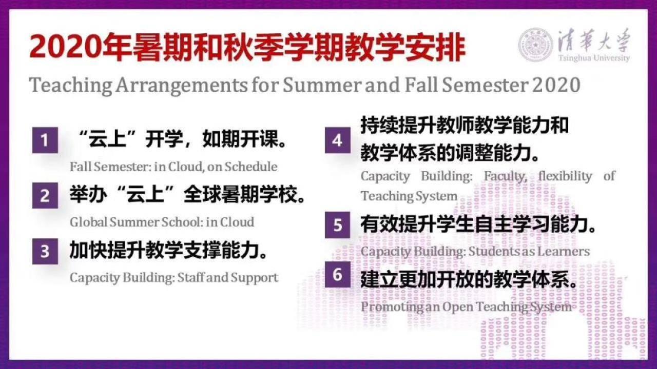 超40所大学公布暑假、秋季开学时间:最短20天,有的增设暑假小学期
