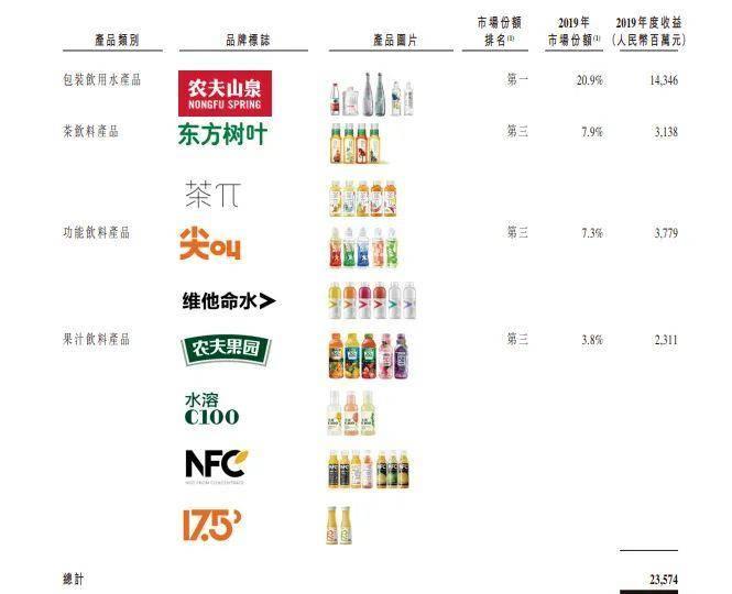 """""""大自然的搬运工""""农夫山泉要上市了!品牌成功的关键因素是什么"""
