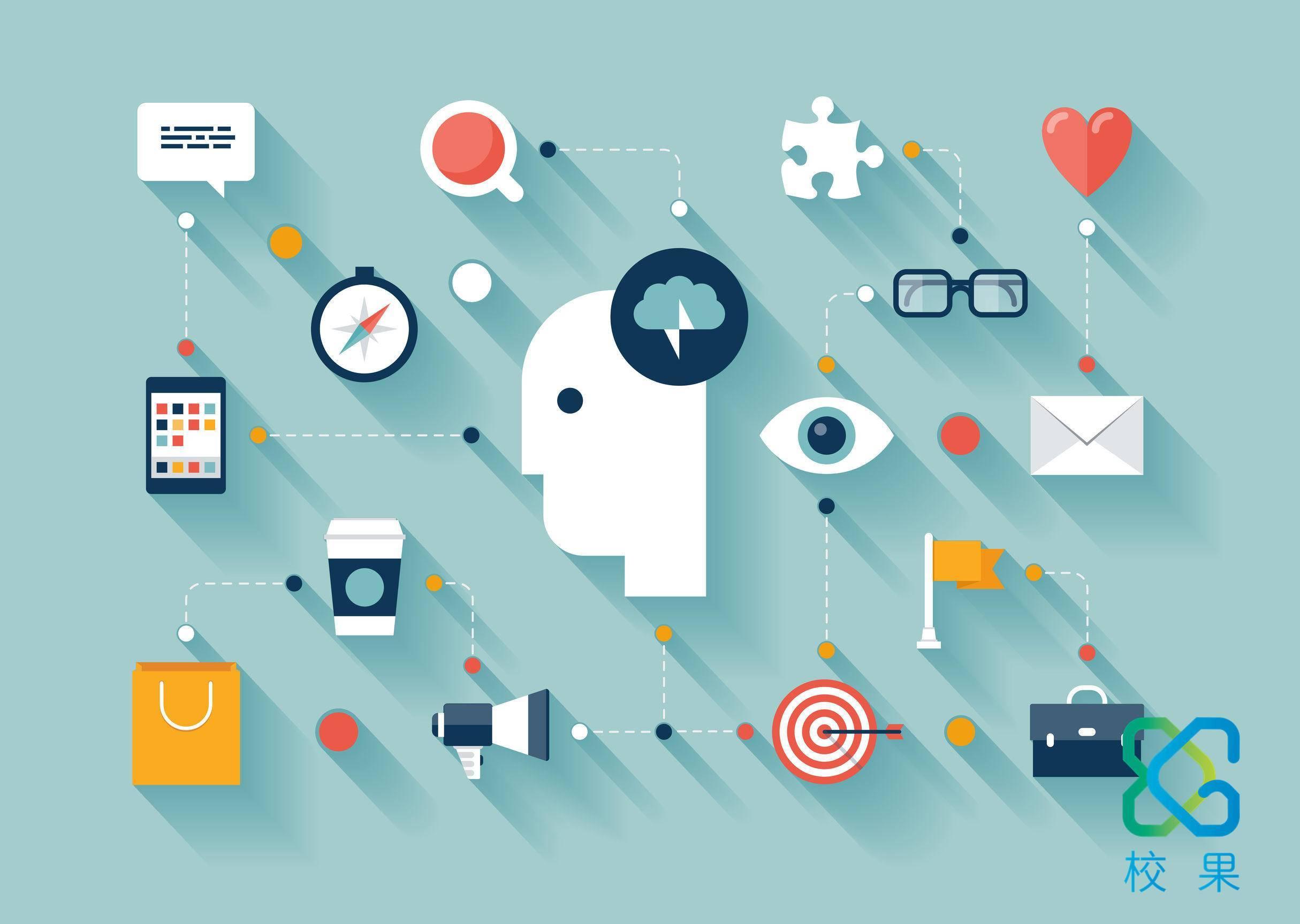 校园整合营销的流程和特点