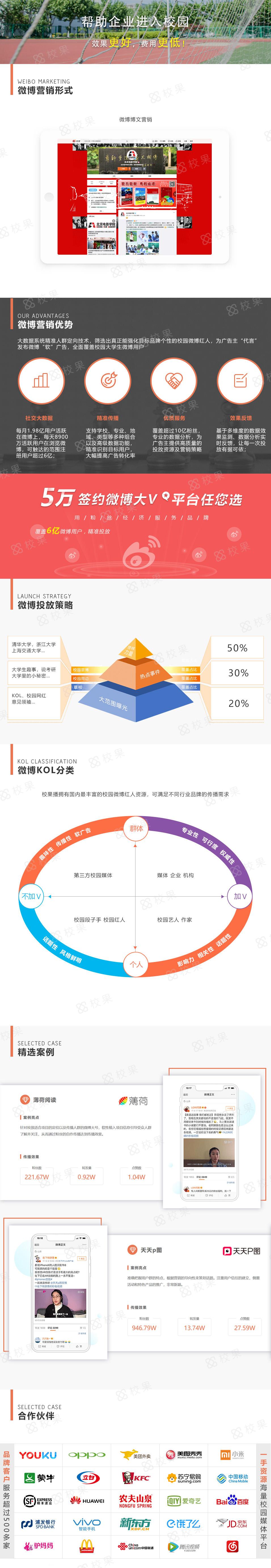 微博 南阳理工学校